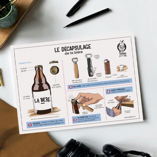 Carte - La Bière
