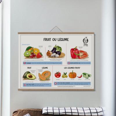 affiche scolaire fruit