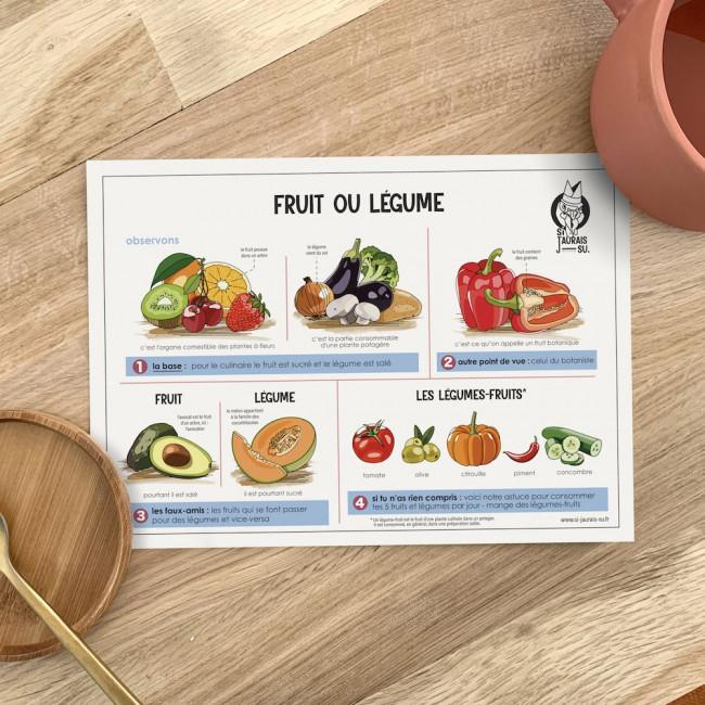 carte fruit ou legume